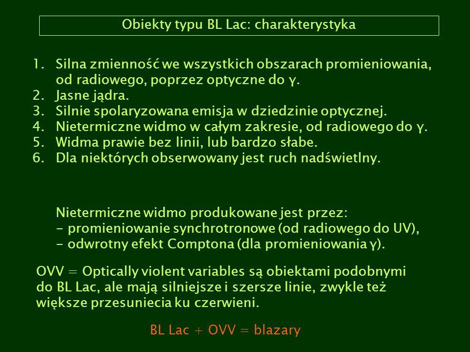 Obiekty typu BL Lac: charakterystyka
