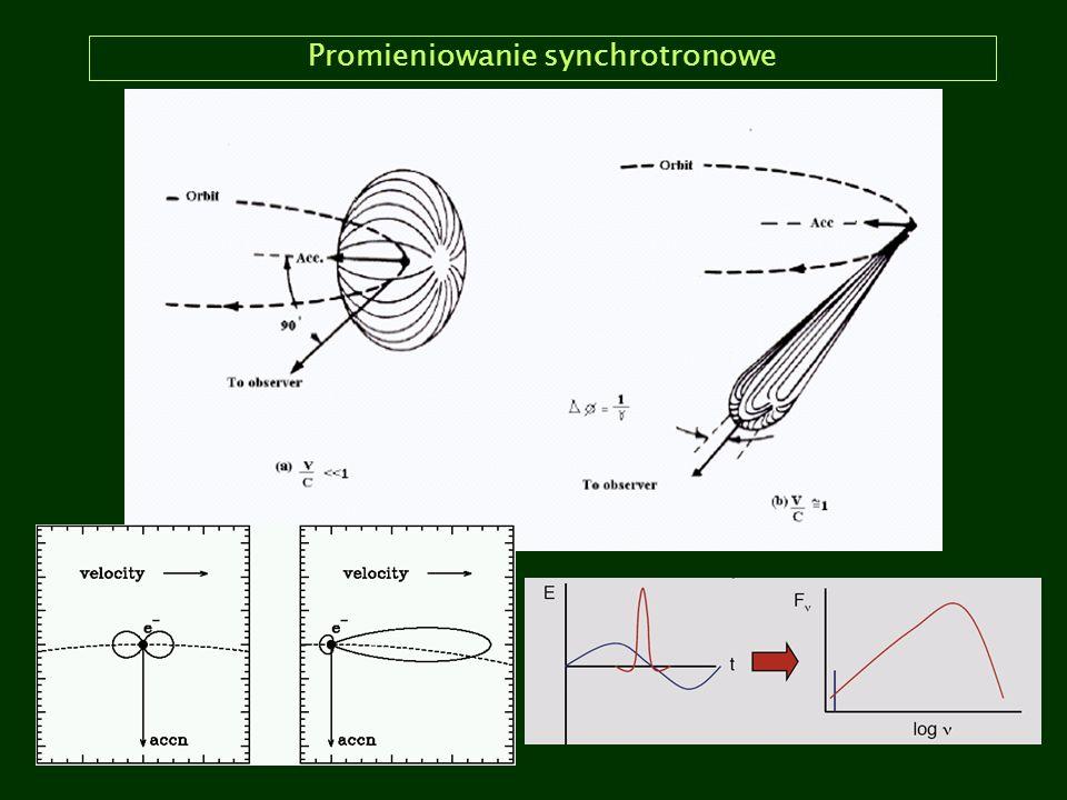 Promieniowanie synchrotronowe