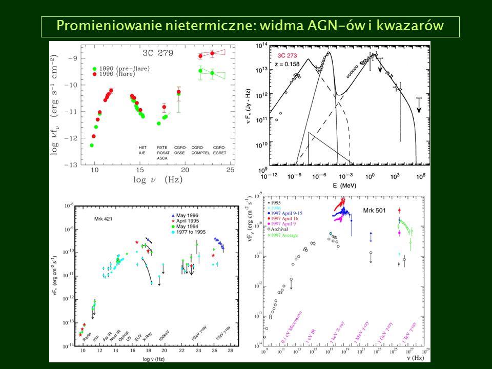 Promieniowanie nietermiczne: widma AGN-ów i kwazarów