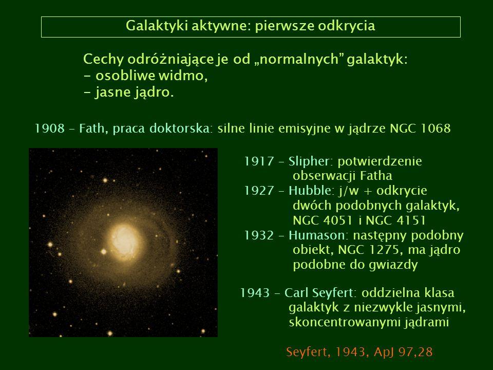 Galaktyki aktywne: pierwsze odkrycia