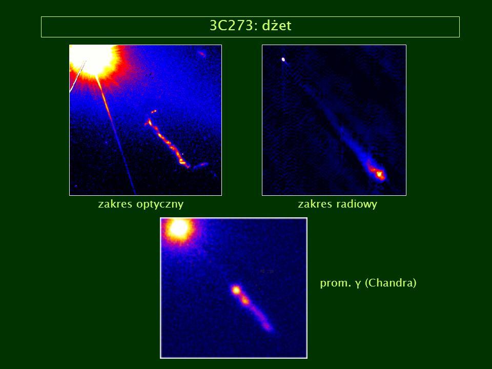 3C273: dżet zakres optyczny zakres radiowy prom. γ (Chandra)