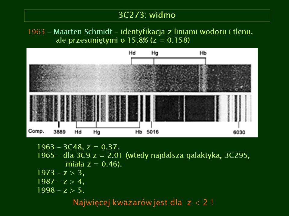 Najwięcej kwazarów jest dla z < 2 !