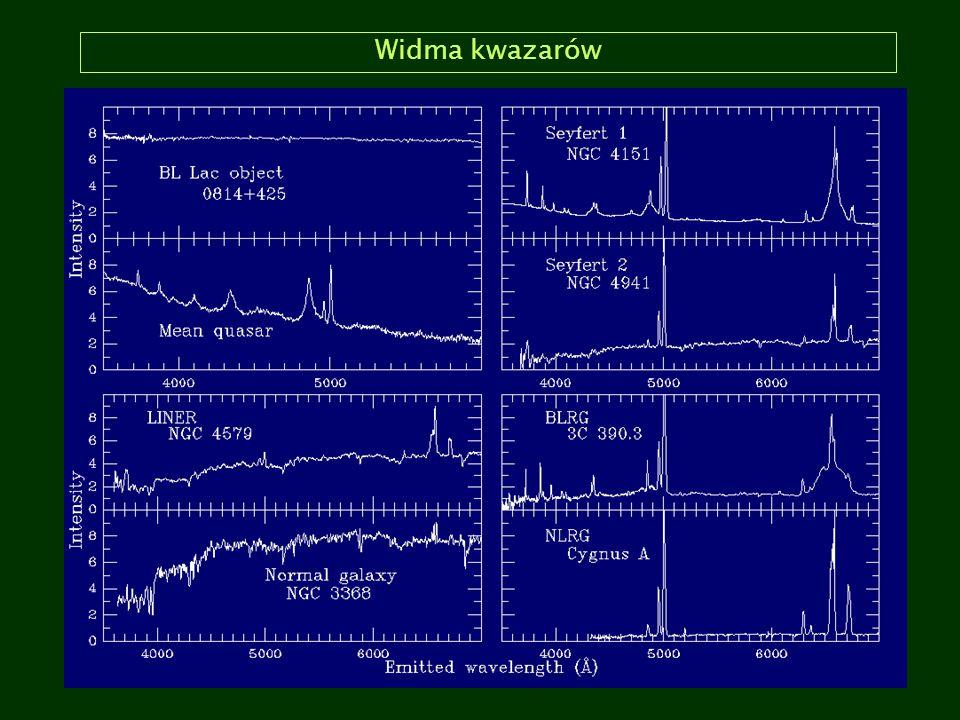 Widma kwazarów