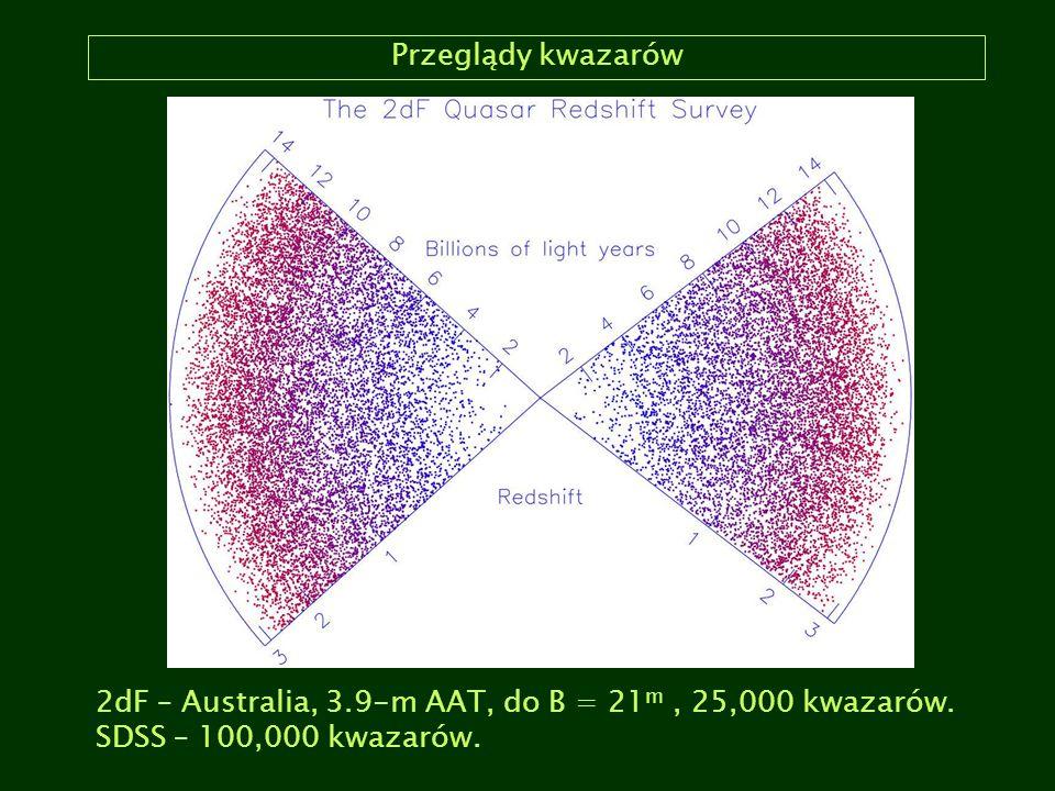 Przeglądy kwazarów 2dF – Australia, 3.9-m AAT, do B = 21m , 25,000 kwazarów.