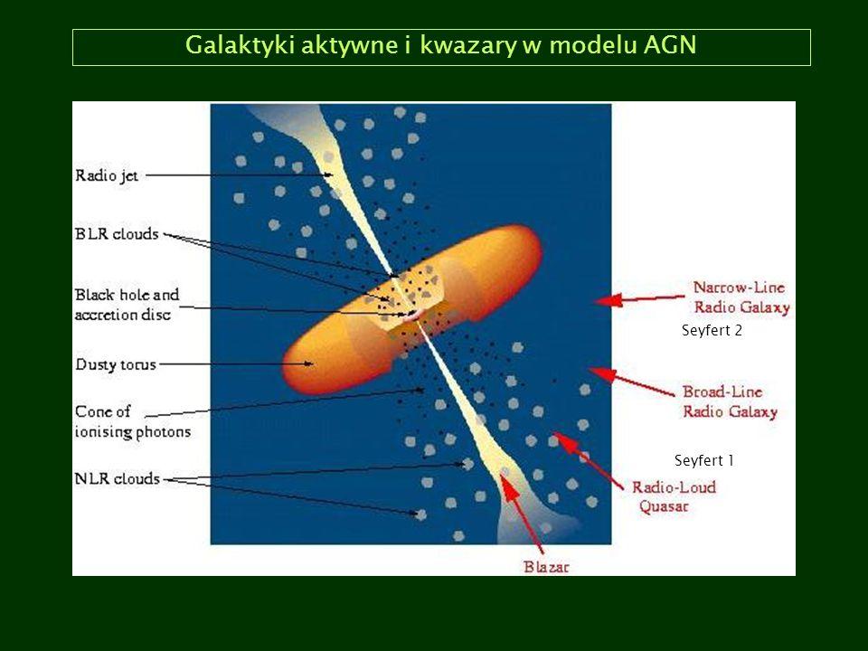 Galaktyki aktywne i kwazary w modelu AGN