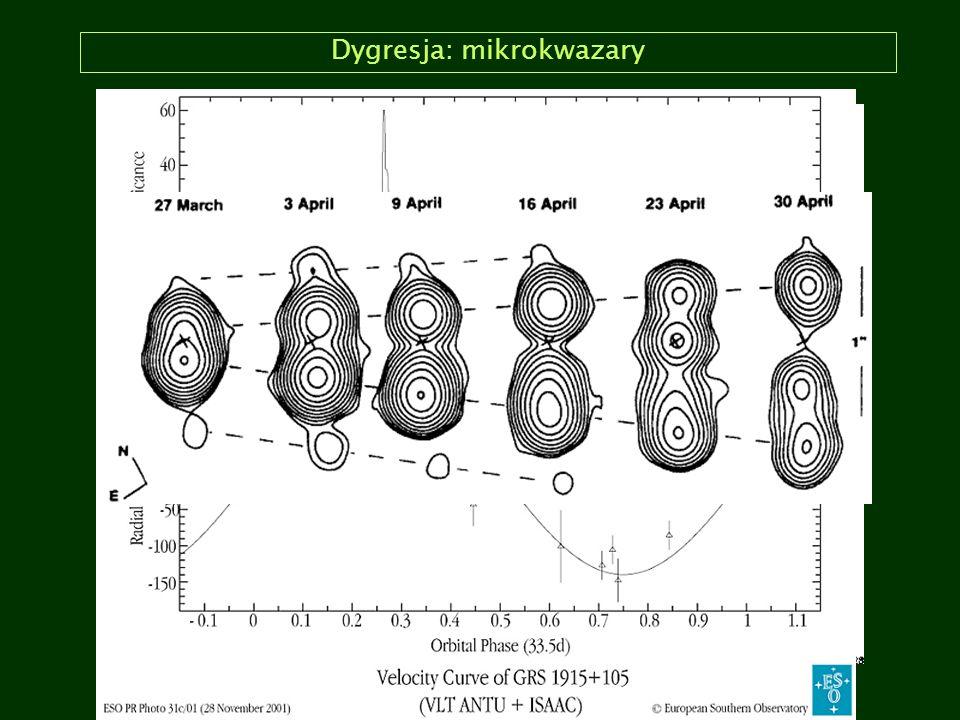 Dygresja: mikrokwazary