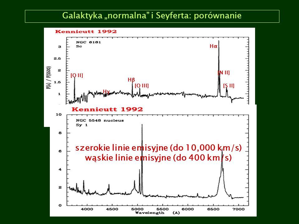 """Galaktyka """"normalna i Seyferta: porównanie"""