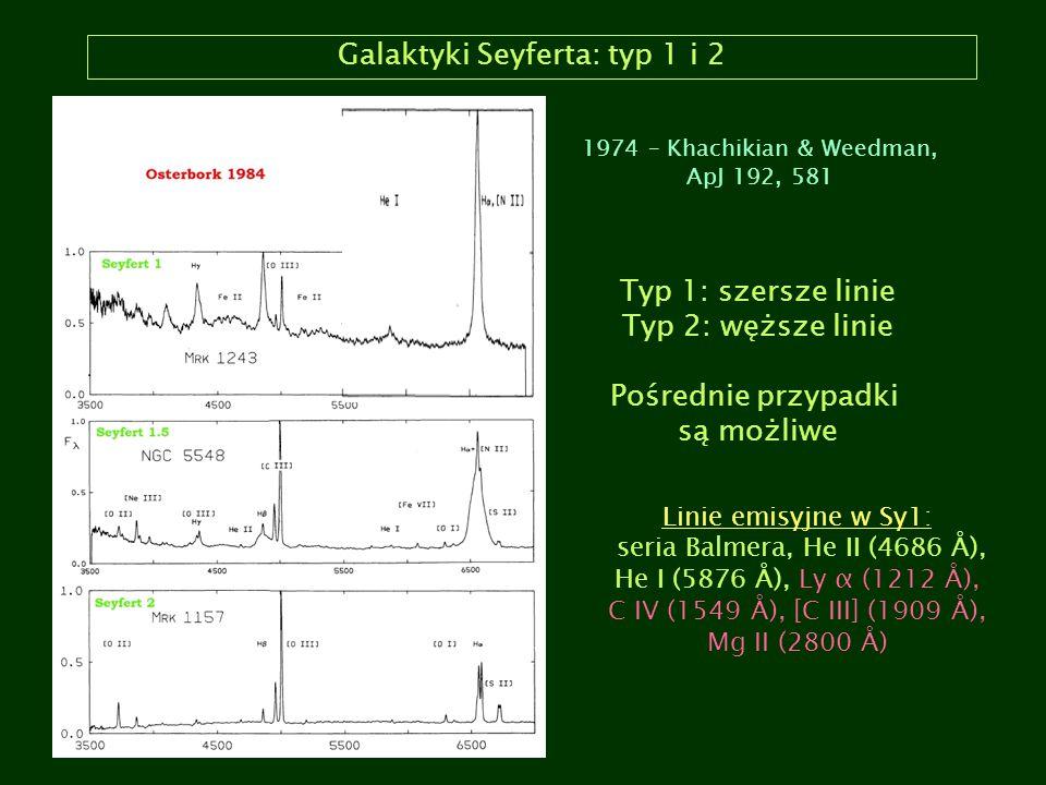 Galaktyki Seyferta: typ 1 i 2