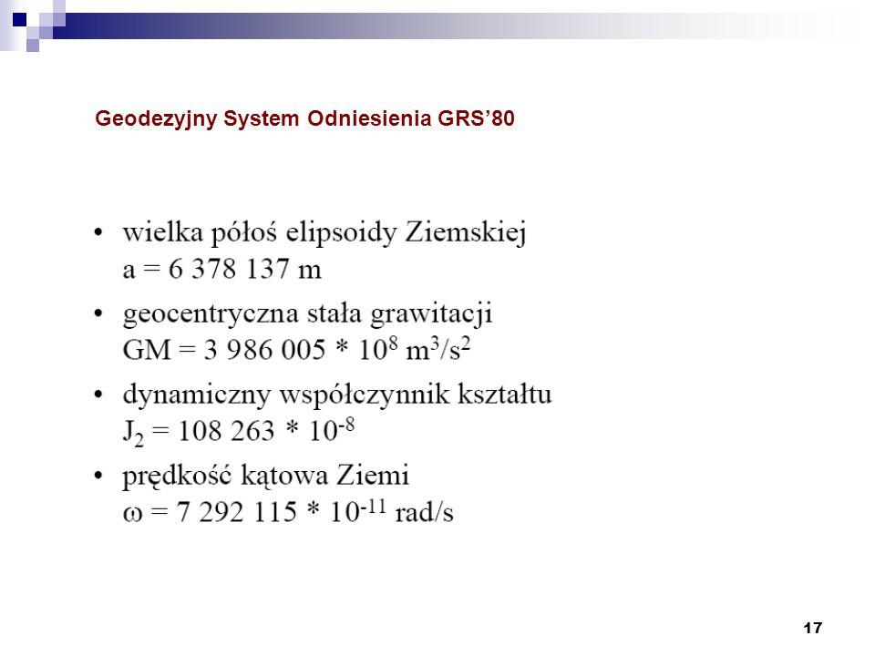 Geodezyjny System Odniesienia GRS'80
