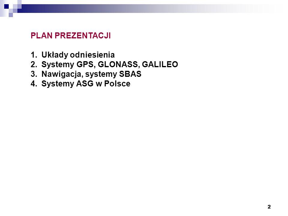 PLAN PREZENTACJI Układy odniesienia. Systemy GPS, GLONASS, GALILEO.