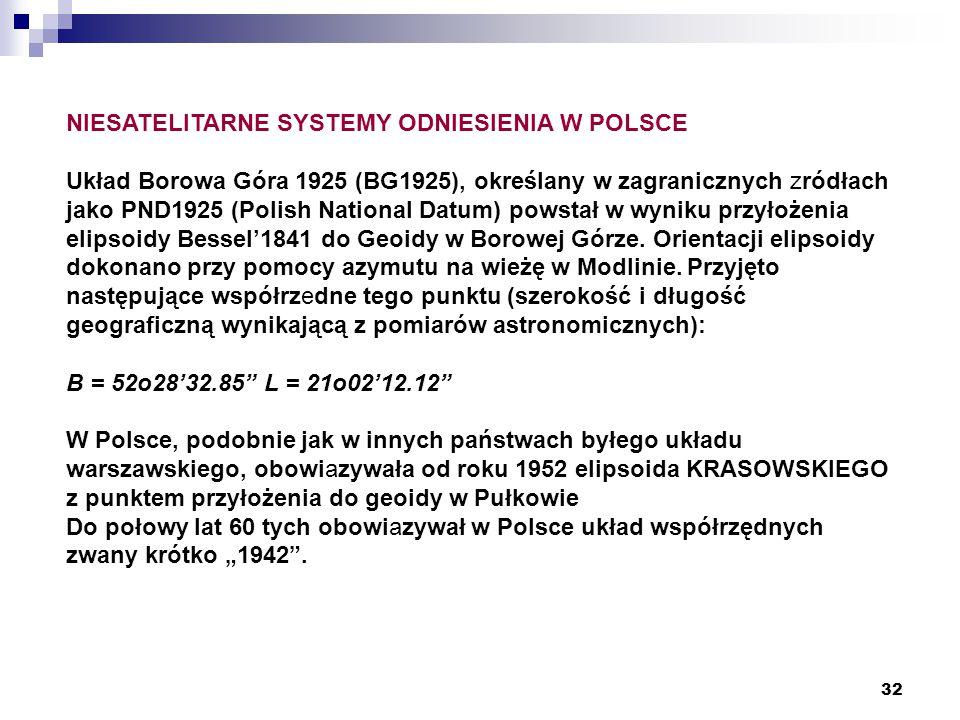 NIESATELITARNE SYSTEMY ODNIESIENIA W POLSCE