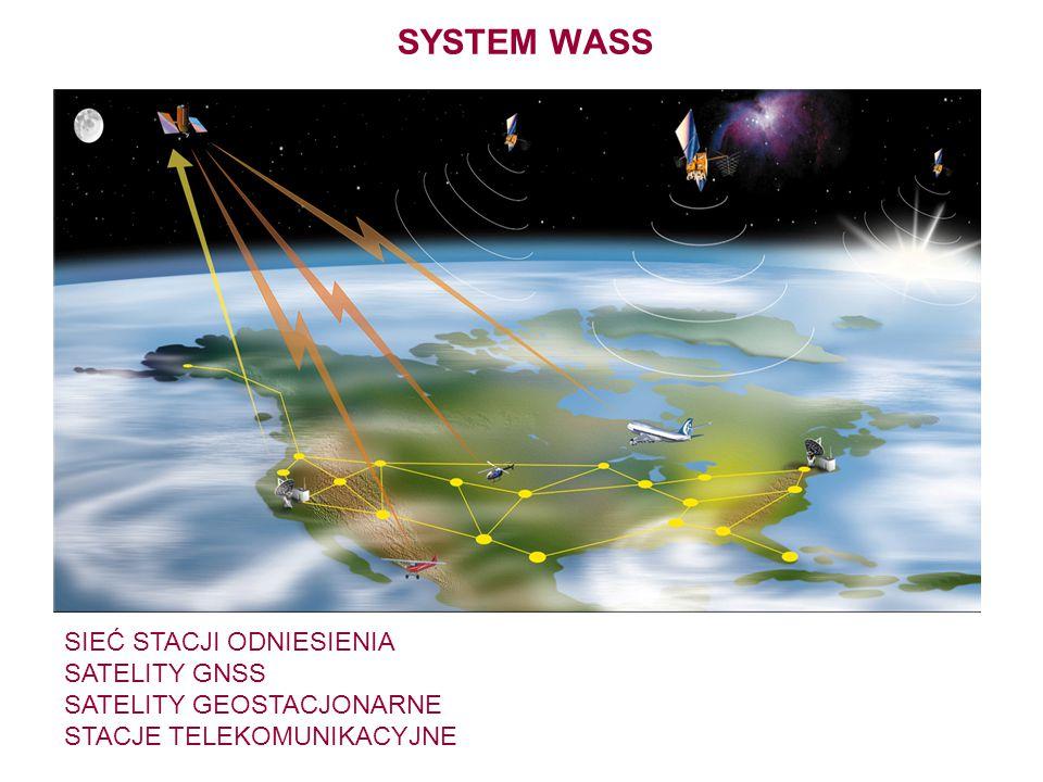 SYSTEM WASS SIEĆ STACJI ODNIESIENIA SATELITY GNSS