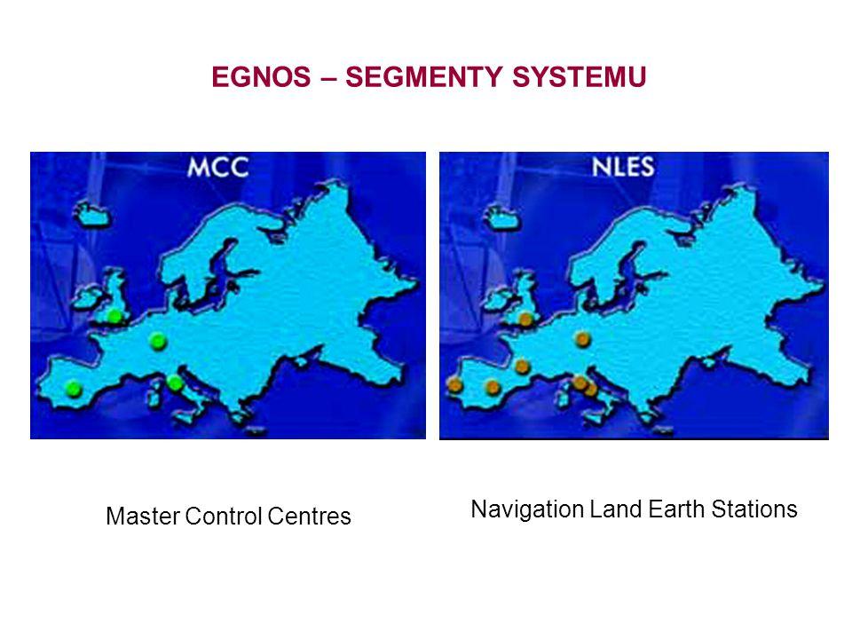 EGNOS – SEGMENTY SYSTEMU