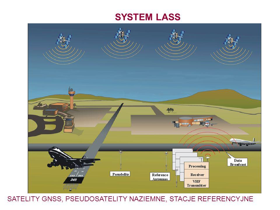SYSTEM LASS SATELITY GNSS, PSEUDOSATELITY NAZIEMNE, STACJE REFERENCYJNE