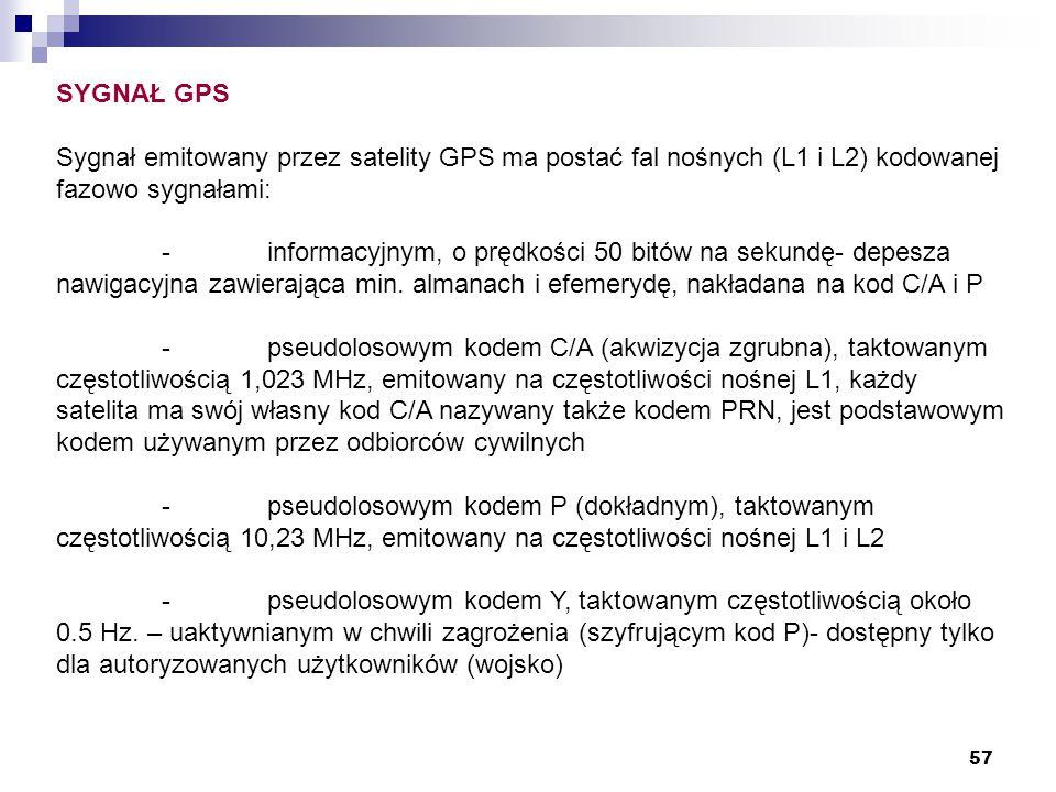 SYGNAŁ GPS Sygnał emitowany przez satelity GPS ma postać fal nośnych (L1 i L2) kodowanej fazowo sygnałami:
