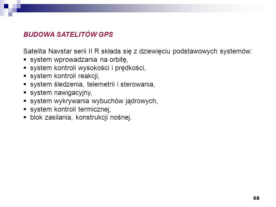 BUDOWA SATELITÓW GPS Satelita Navstar serii II R składa się z dziewięciu podstawowych systemów: system wprowadzania na orbitę,