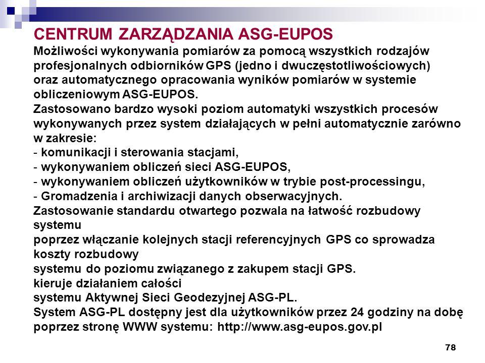 CENTRUM ZARZĄDZANIA ASG-EUPOS