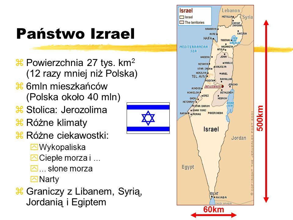 Państwo Izrael Powierzchnia 27 tys. km2 (12 razy mniej niż Polska)