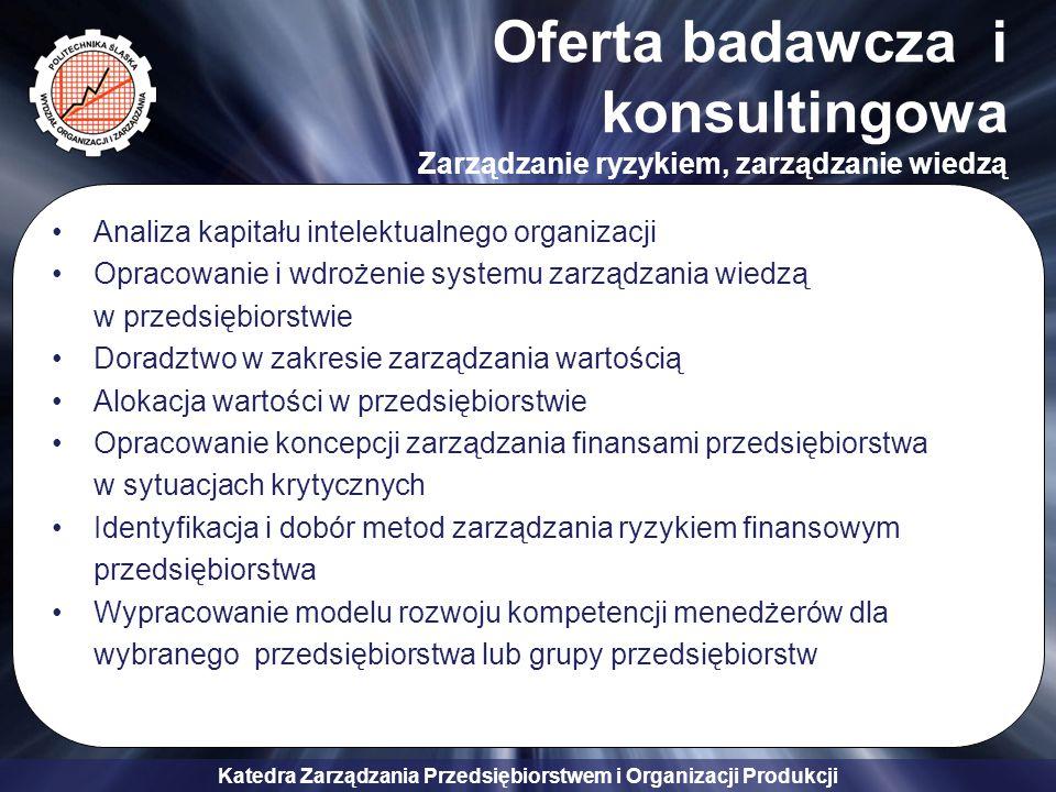 Oferta badawcza i konsultingowa Zarządzanie ryzykiem, zarządzanie wiedzą