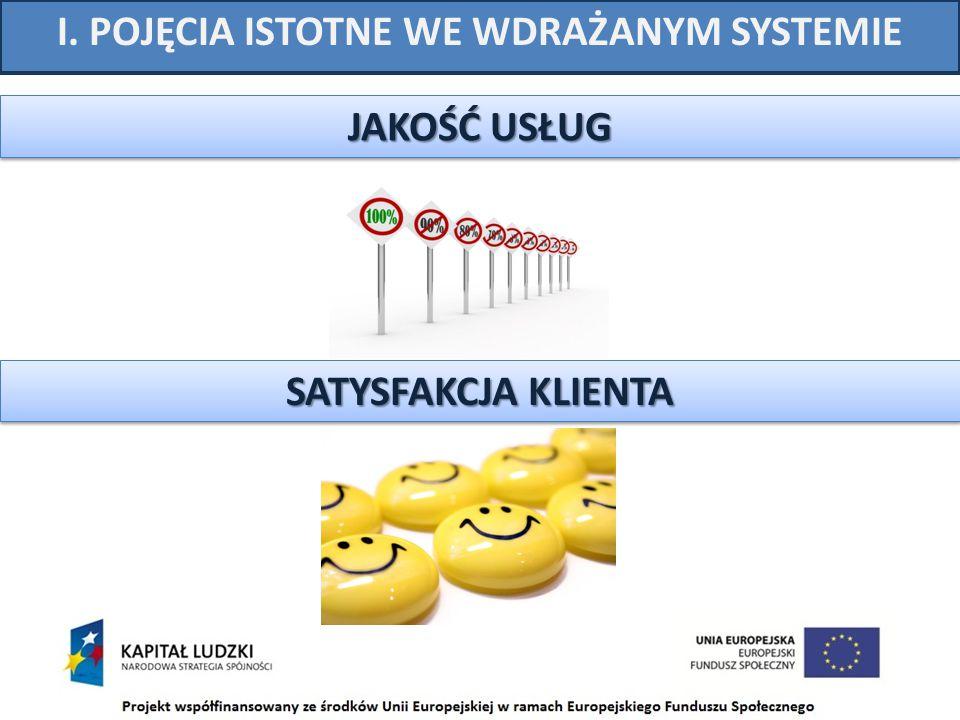 I. POJĘCIA ISTOTNE WE WDRAŻANYM SYSTEMIE