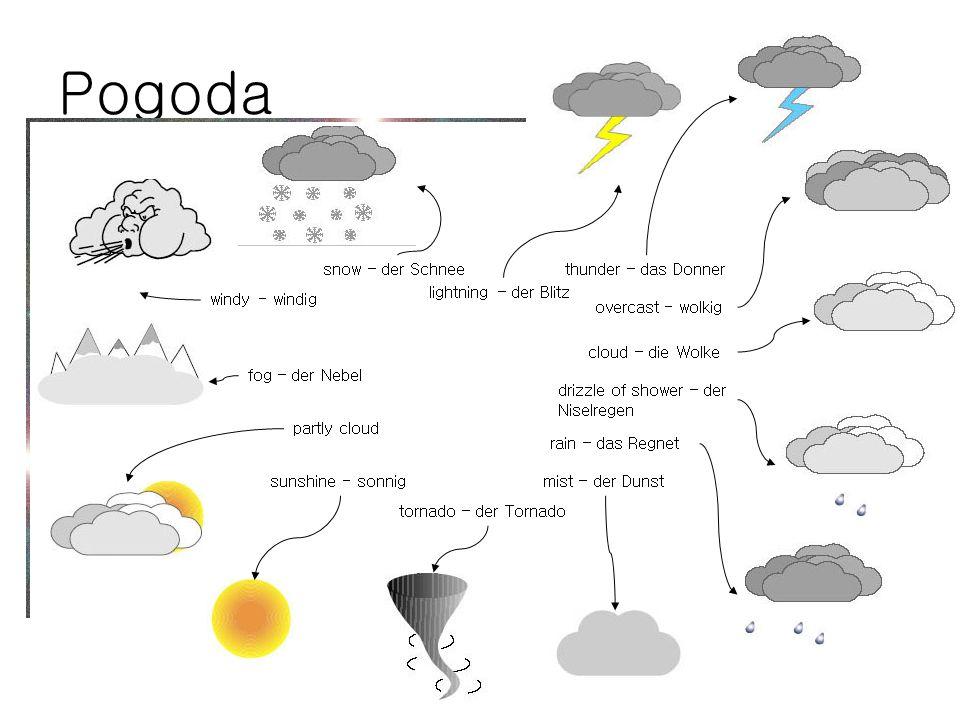 Pogoda snow – der Schnee thunder – das Donner lightning – der Blitz