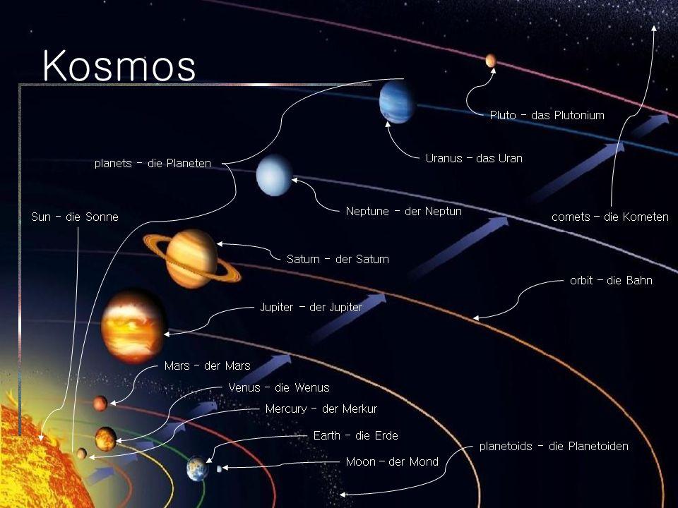 Kosmos Pluto - das Plutonium Uranus – das Uran planets - die Planeten