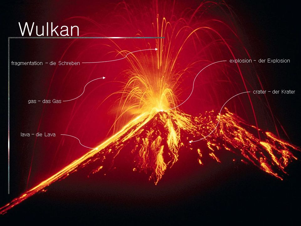 Wulkan explosion - der Explosion fragmentation – die Schreben