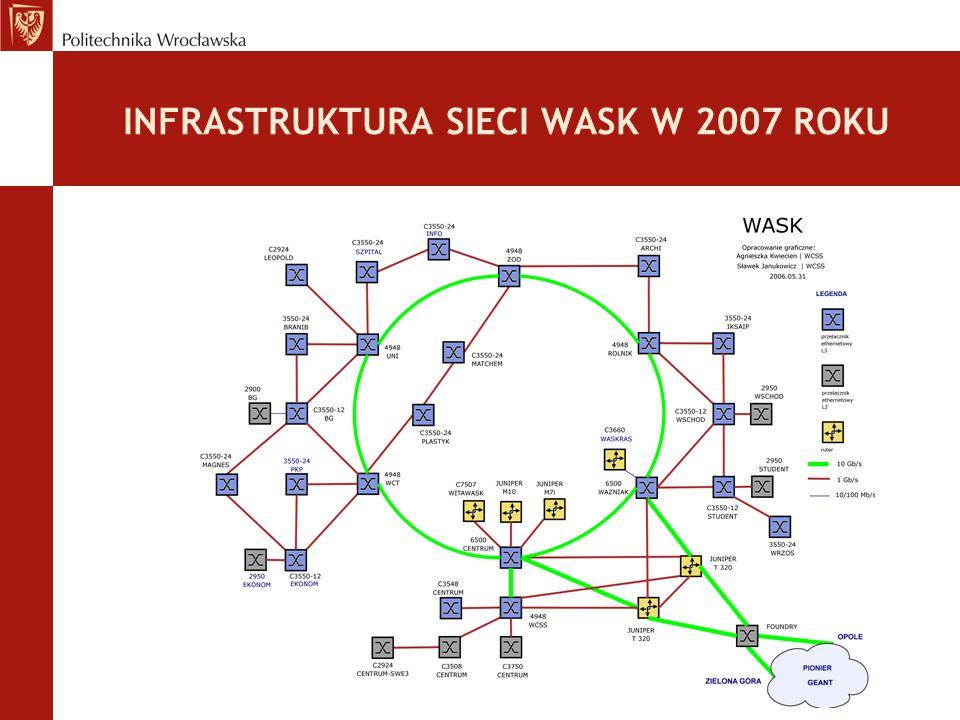 INFRASTRUKTURA SIECI WASK W 2007 ROKU