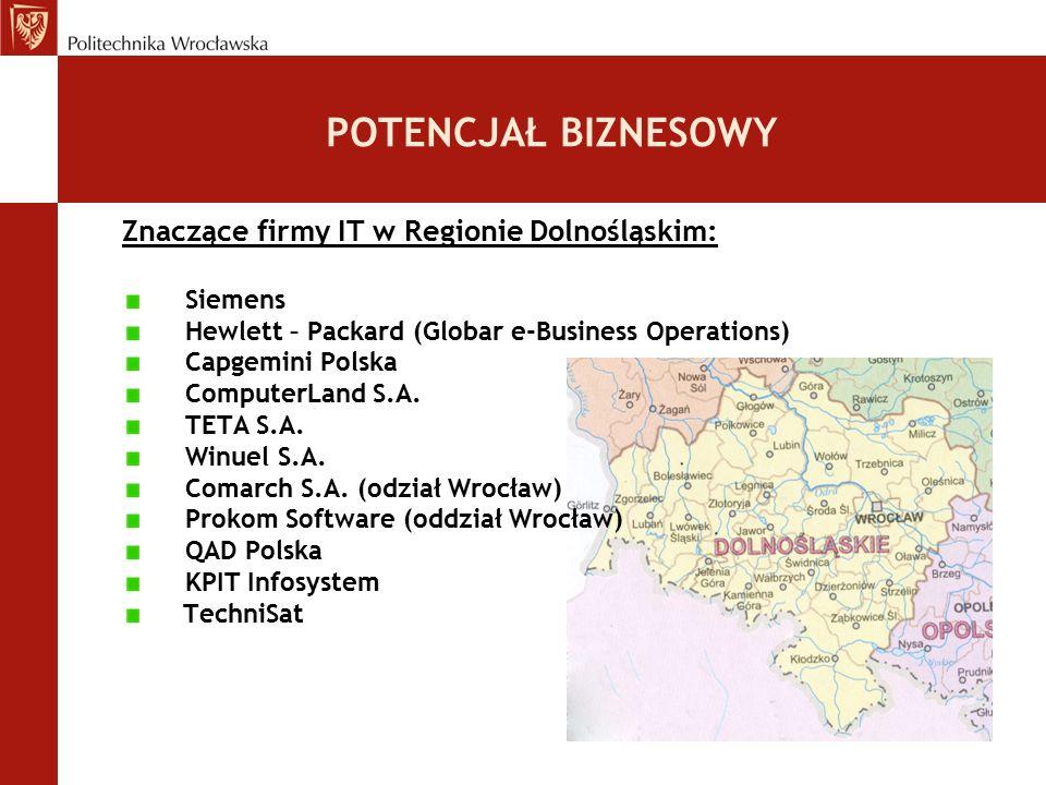 POTENCJAŁ BIZNESOWY Znaczące firmy IT w Regionie Dolnośląskim: Siemens