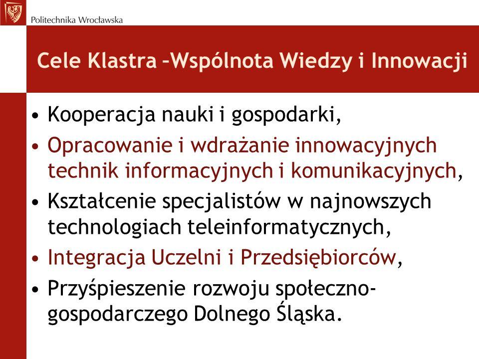 Cele Klastra –Wspólnota Wiedzy i Innowacji