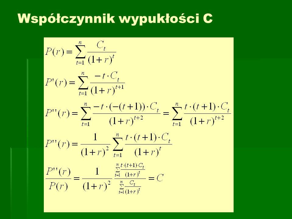 Współczynnik wypukłości C