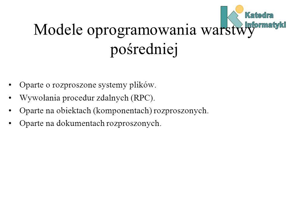 Modele oprogramowania warstwy pośredniej