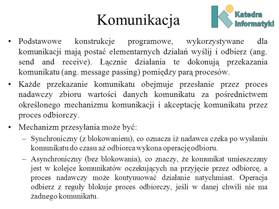 Komunikacja Katedra. Informatyki.