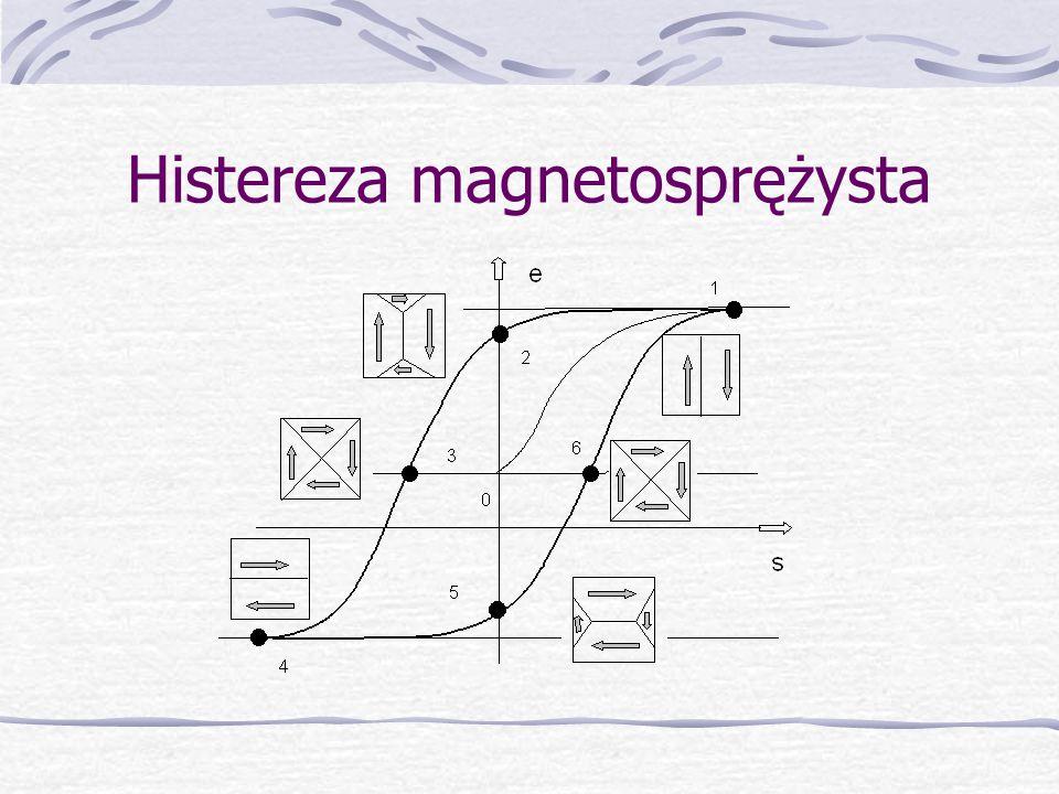 Histereza magnetosprężysta