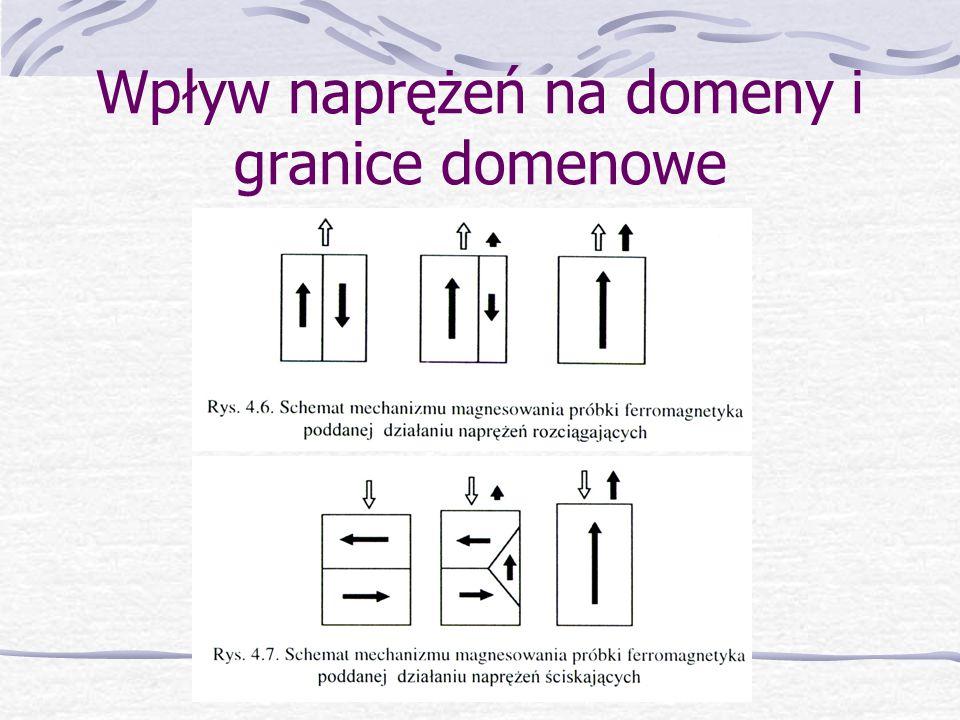 Wpływ naprężeń na domeny i granice domenowe