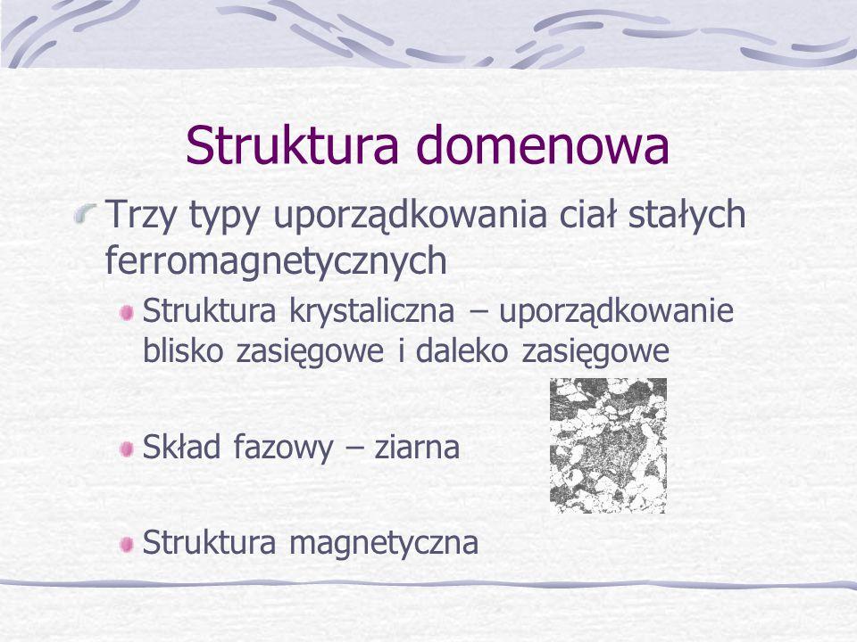 Struktura domenowa Trzy typy uporządkowania ciał stałych ferromagnetycznych.