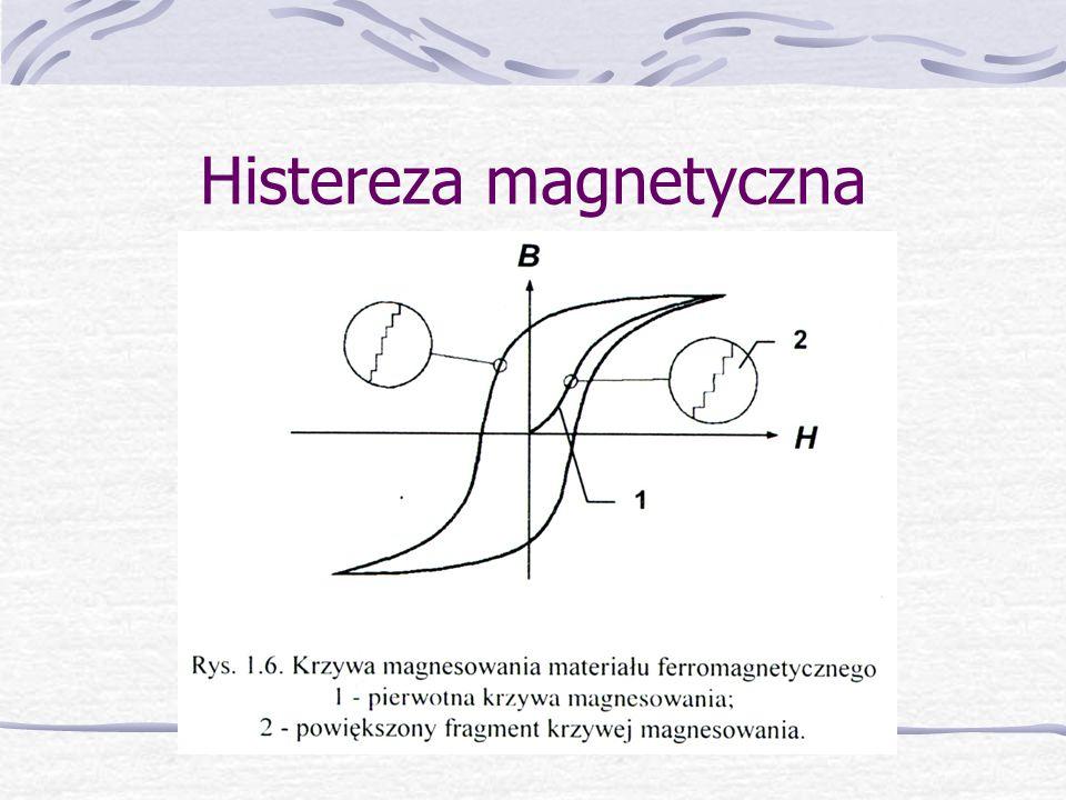 Histereza magnetyczna