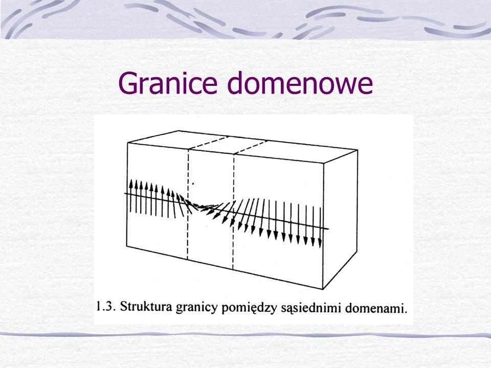 Granice domenowe