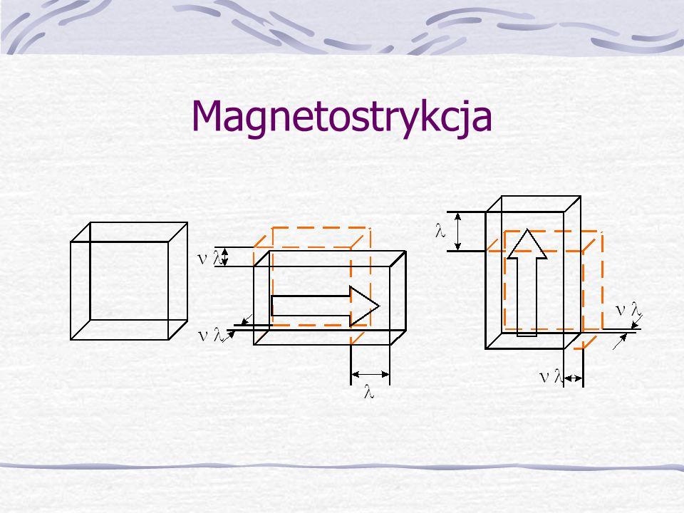 Magnetostrykcja