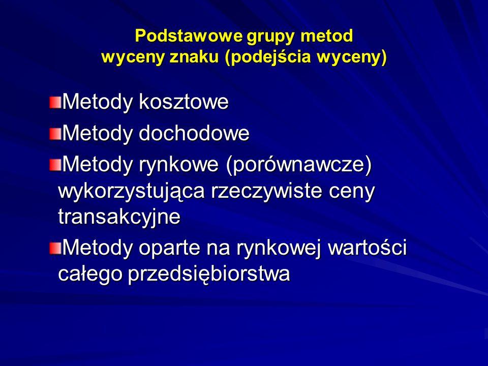 Podstawowe grupy metod wyceny znaku (podejścia wyceny)