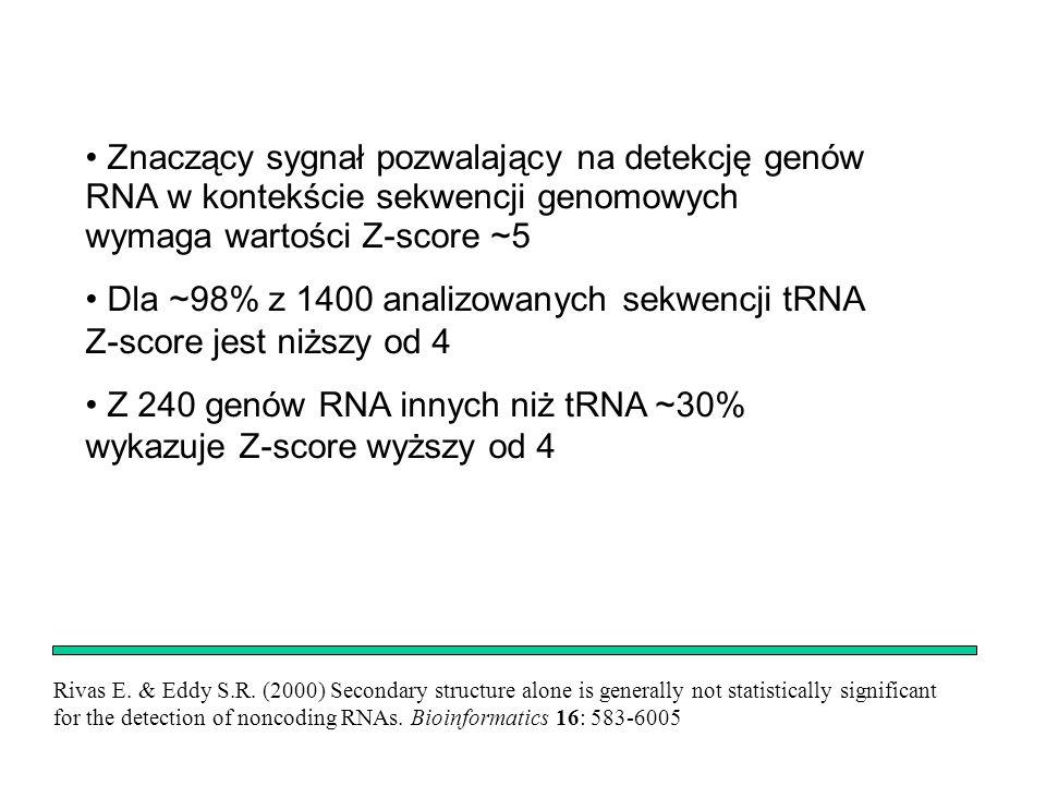 Dla ~98% z 1400 analizowanych sekwencji tRNA Z-score jest niższy od 4