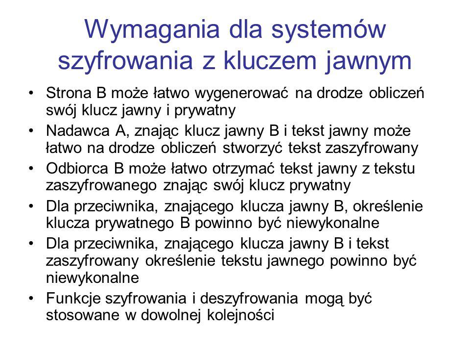 Wymagania dla systemów szyfrowania z kluczem jawnym