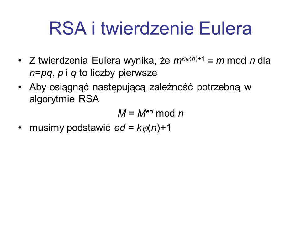 RSA i twierdzenie Eulera