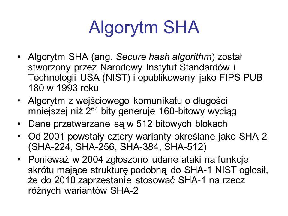 Algorytm SHA