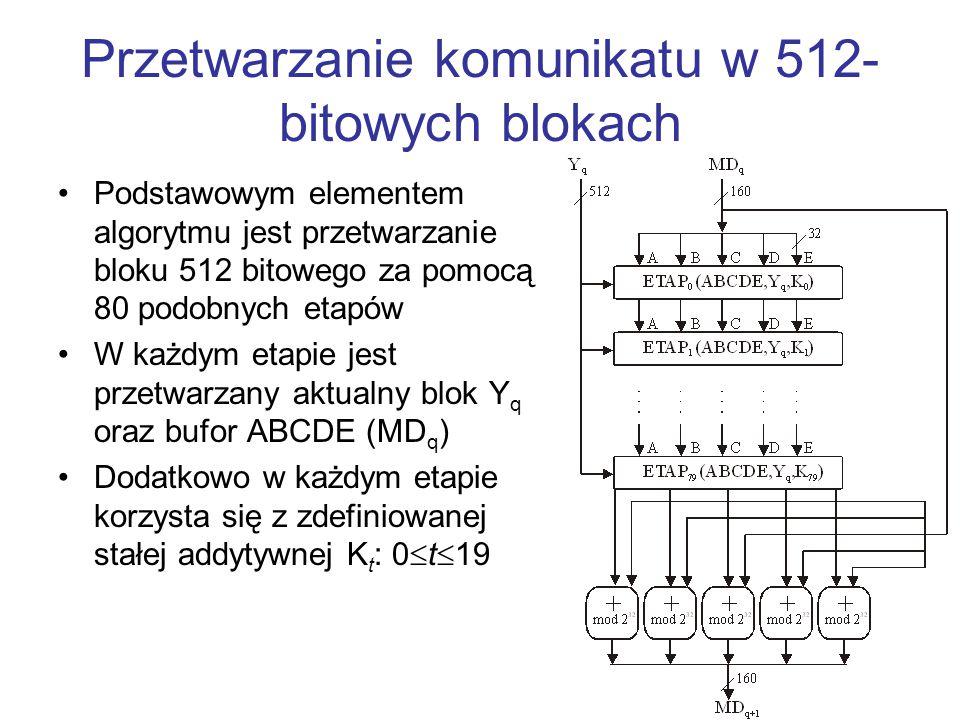 Przetwarzanie komunikatu w 512-bitowych blokach