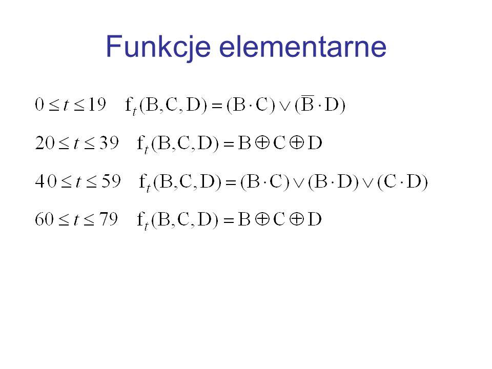 Funkcje elementarne