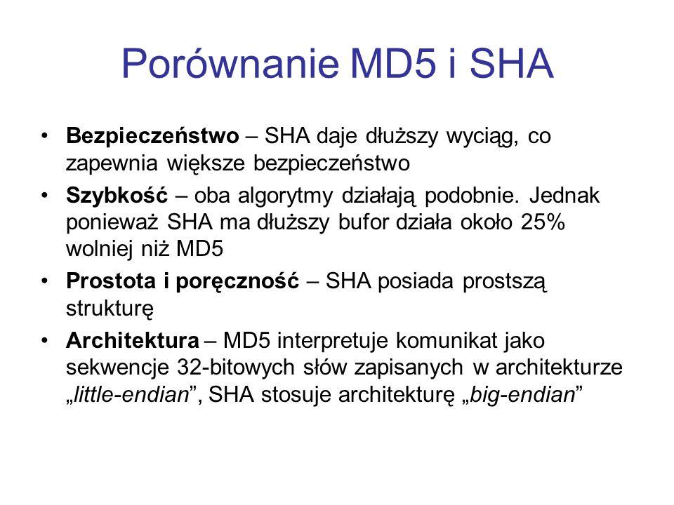 Porównanie MD5 i SHA Bezpieczeństwo – SHA daje dłuższy wyciąg, co zapewnia większe bezpieczeństwo.