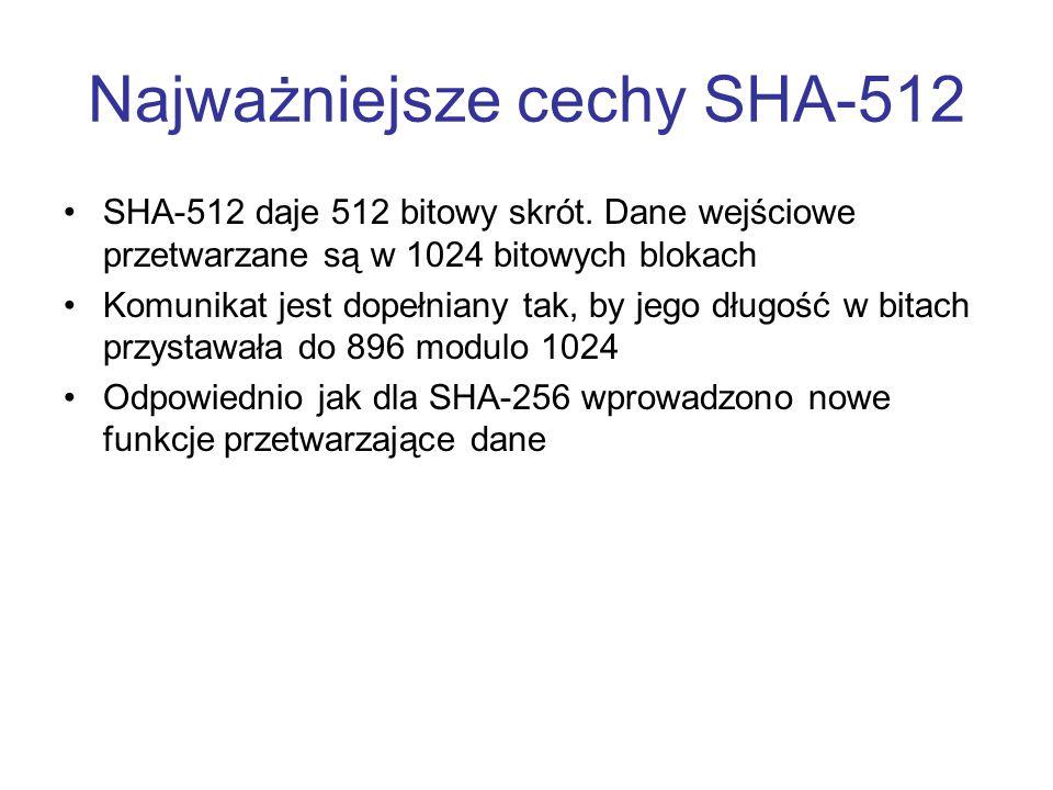 Najważniejsze cechy SHA-512