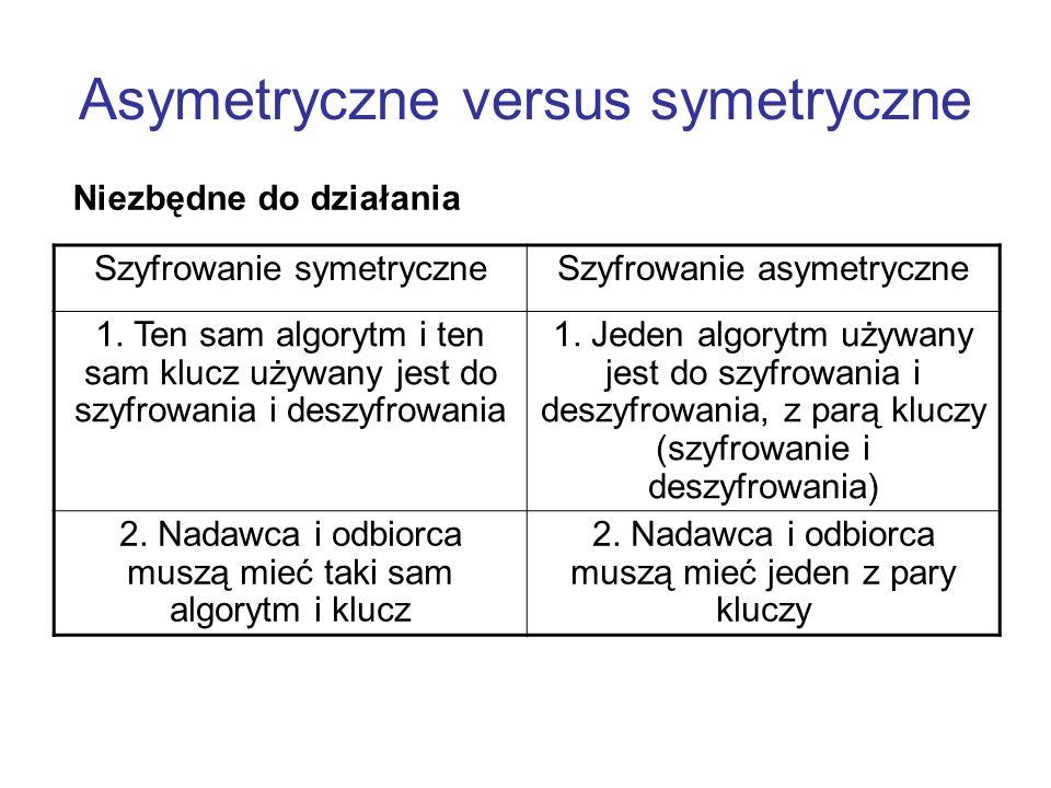 Asymetryczne versus symetryczne