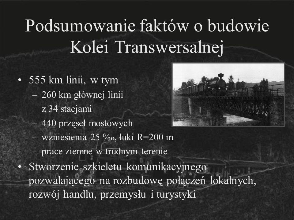 Podsumowanie faktów o budowie Kolei Transwersalnej